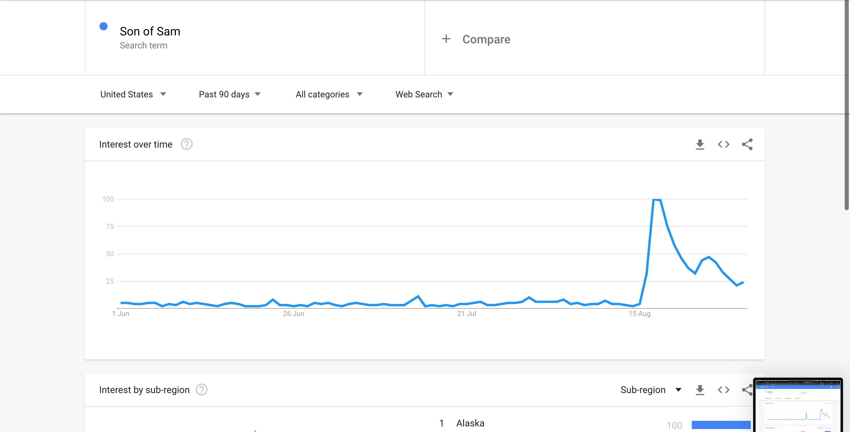 Son of Sam - Google Trends Screenshot